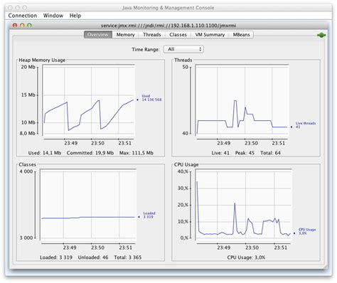 tutorial java websocket lightweight java servers for large scaled realtime