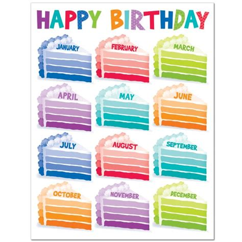 painted palette happy birthday chart ctp primary classroom teaching resources