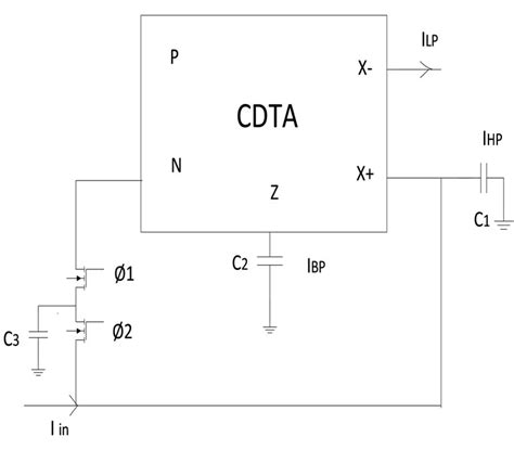 switched capacitor biquad filter switched capacitor biquad filter 28 images switched capacitor filters by nuhertz