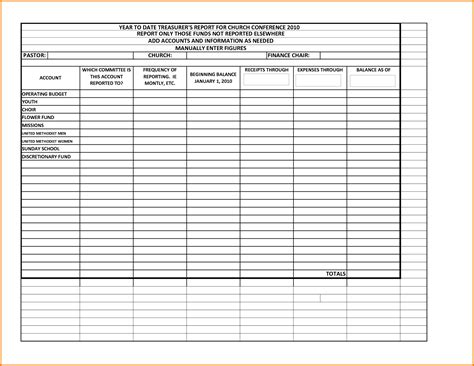 Treasurer Report Excel Template 13 Secrets About Treasurer Treasurer S Report Template