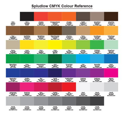 color reference cmyk colours in pdf files