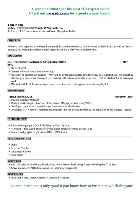 What Means Mba Candidate by Mba Admissions Resume