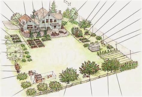 farming in your backyard backyard farming gardening outdoors pinterest