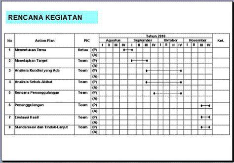 contoh laporan quality control konstruksi 8 langkah dalam ber qcc berburu ilmu