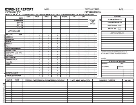 travel expense report template and free printable business