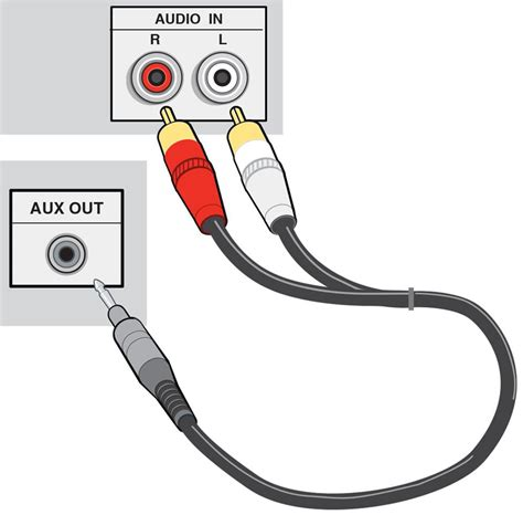 usb audio to rca diagram wiring diagram not center