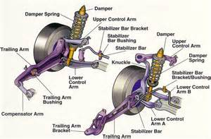 Struts Car Part In Basic Car Part Diagrams Search Cars
