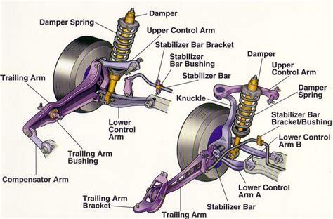 car suspension diagram basic car part diagrams search cars