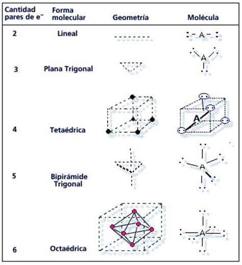 figuras geometricas quimica quimica monografias com