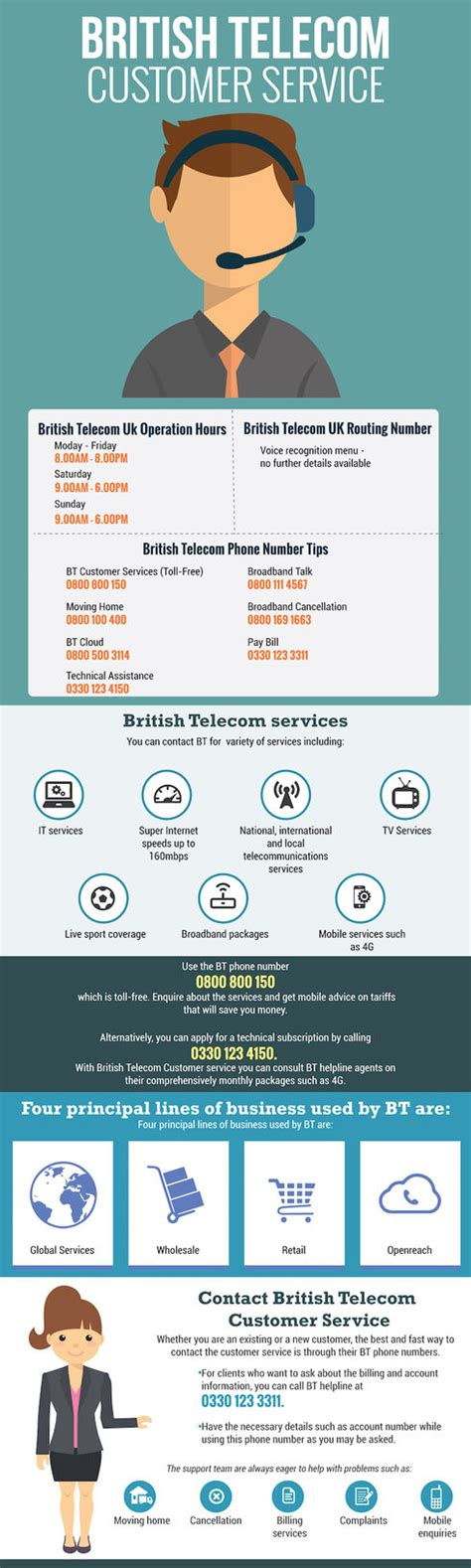 bt mobile customer service number telecom customer service contact numbers by