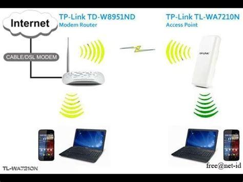 setting tp link tl wa7210n review wifi jarak jauh
