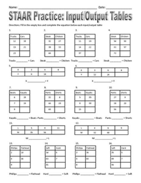 input output tables worksheet all worksheets 187 staar practice worksheets printable