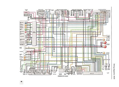 zx10 wiring diagram wiring diagram with description