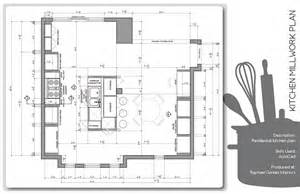 kitchen plan kitchen decor design ideas