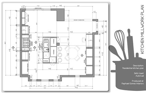Kitchen Plan Kitchen Decor Design Ideas Kitchen Design Blueprints