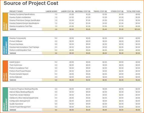 information technology budget template information technology budget buff