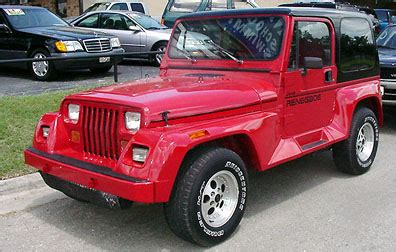 Jeep Renegade 1995 Ohi Trading Company