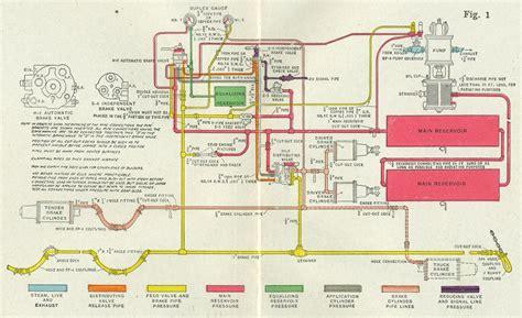 air brake system diagrams file westinghouse air brake piping diagram jpg wikimedia