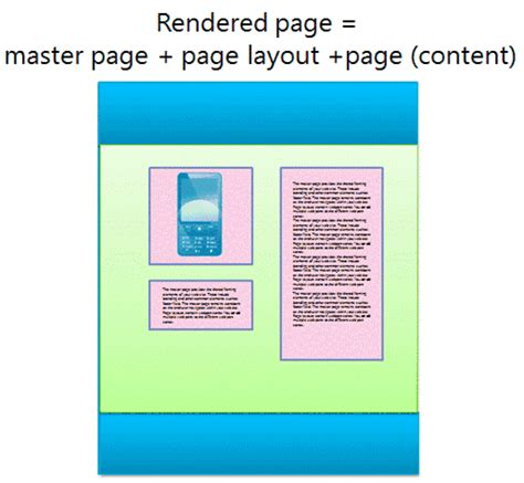 layout zone sharepoint stage 7 upload page layouts and create new pages in a
