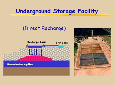 groundwater recharge and a guide to aquifer storage recovery books recharge and facilities