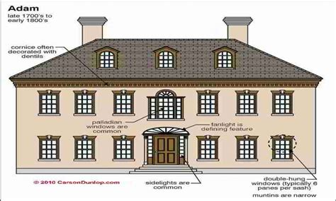 architectural design styles residential architectural design types of residential