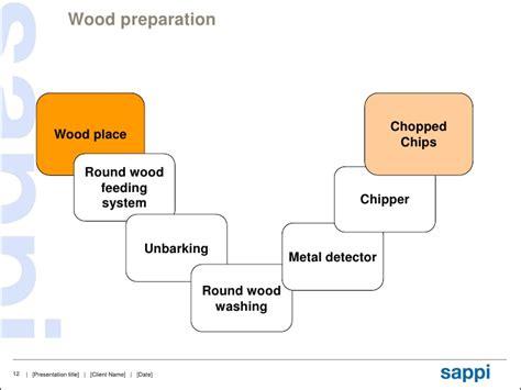 Paper Technology - paper technology wood pulp bleaching 1