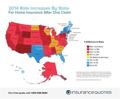 house insurance rates by state one home insurance claim can increase premiums by 32