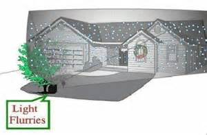 snow light projector snowflake projectors are here nov 1st 2015 finally a