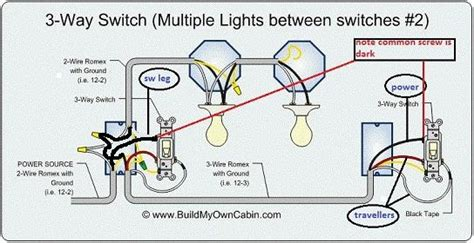 3 way switches help me before i go electrical