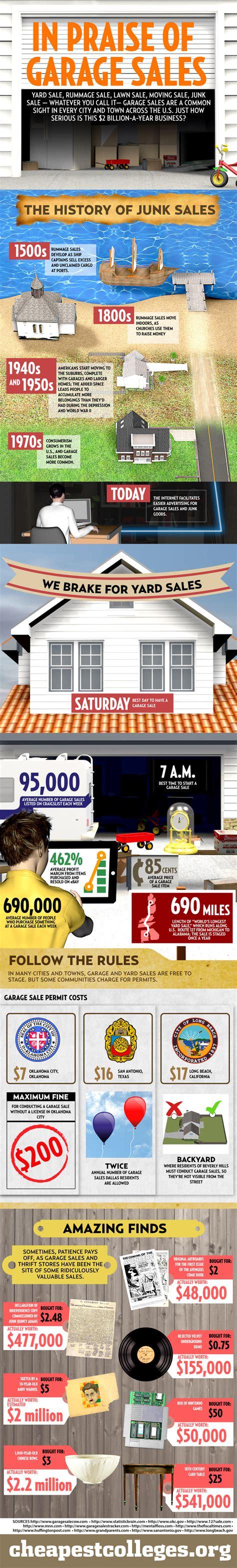 Garage Sales Website In Praise Of Garage Sales