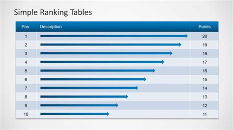 simple ranking tables template for powerpoint slidemodel