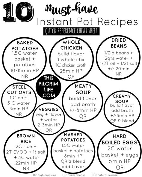 printable recipes for instant pot top 15 must have instant pot recipes this pilgrim life