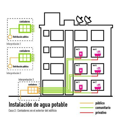 patio interior uso privativo 191 privativo o comunitario caso 1 conductos de agua y