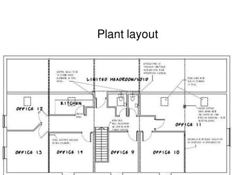 Industrial Workplace Layout Design An Application Of Engineering Anthropometry | industrial engineering plant layout