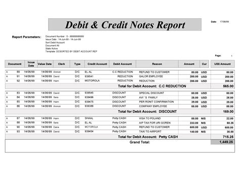 Credit Debit Format Reservation Tourism Management Software Credit Debit Notes Sorted By Debit Account