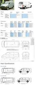 Toyota Hiace Dimensions Dimensions Of Toyota Hiace