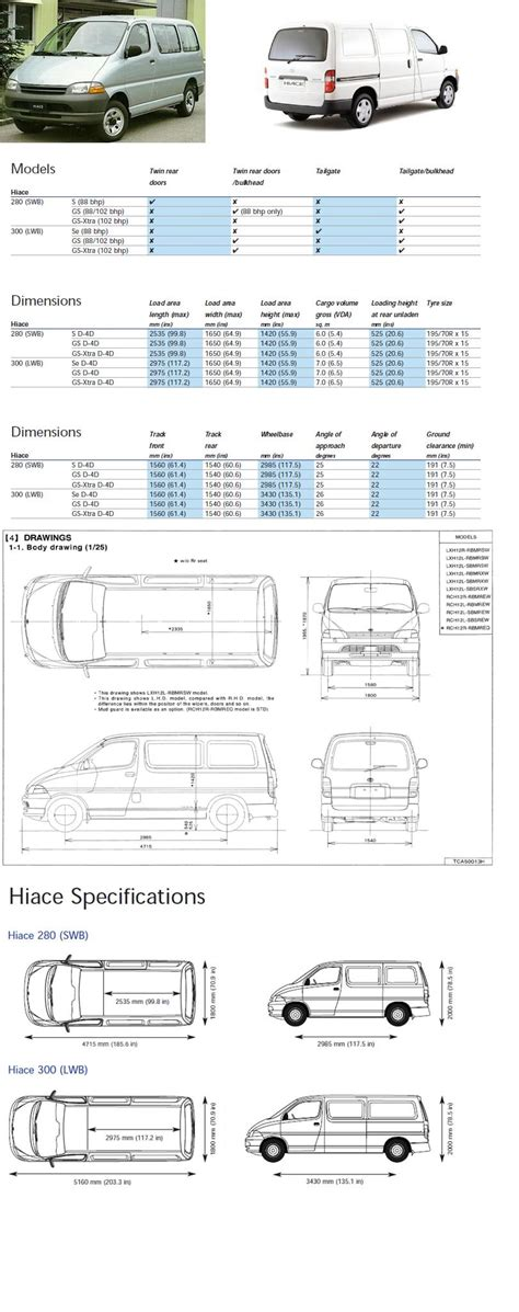 Toyota Hiace Measurements Dimensions Of Toyota Hiace