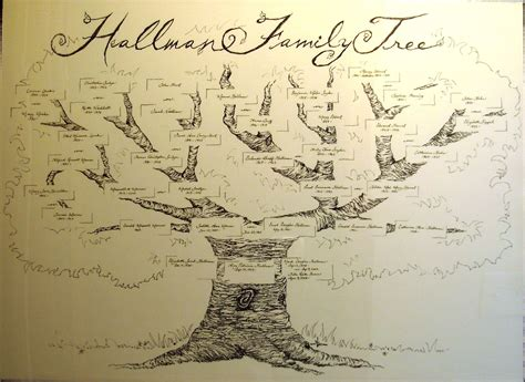 south hill design family tree family trees on pinterest family trees family tree