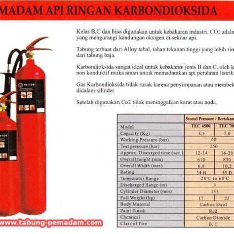 Tabung Pemadam Api Ringan 1 alat pemadam kebakaran sulawesi tengah dan berbagai jenis apar
