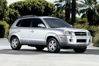 how it works cars 2009 hyundai tucson lane departure warning carro nuevo diario de un adolescente