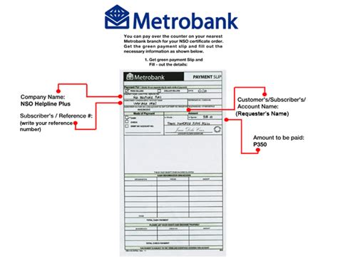 Metro Bank Letter Of Credit Metrobank Visa Wowkeyword