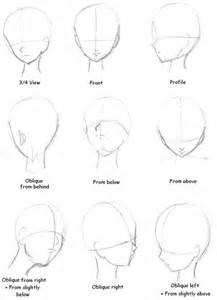 manga tutorial head direction by mermaidundersea on deviantart drawing pinterest manga