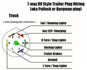 Way Truck Ke Wiring Diagram on 7 way plug diagram, 3 way light switch diagram, 7 way cable, 7 rv plug diagram, 7 way connector diagram, 7 pole trailer plug diagram, 7 pin trailer connector diagram,