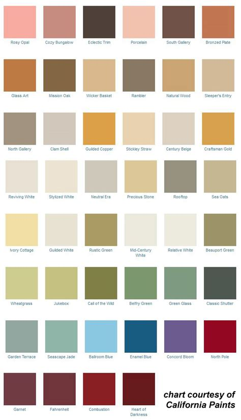 Interior Paint Colors Ideas For Homes Bungalow Style Homes Craftsman Bungalow House Plans