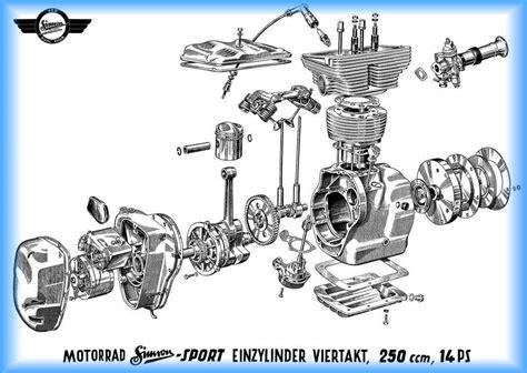 Awo 425 Explosionszeichnung by Explosionszeichnung Motor Getriebe Kardan Und
