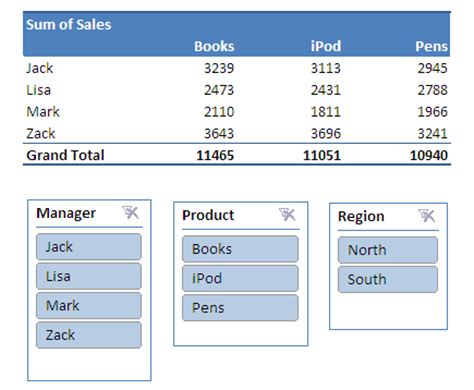 pivot table filter from another worksheet