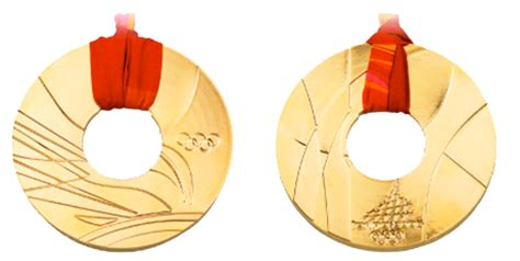 House Features by 2006 Torino Gold Silver Bronze Medals Olympic Artifacts