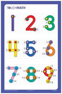 printable touch math number line welcome to touchmath multisensory teaching learning math