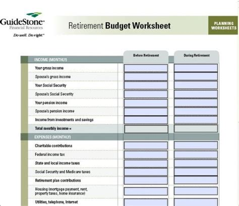 Credit Union Budget Template Budget Money Funk