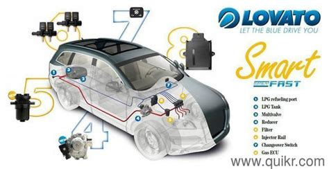 Car Gas Kit Types by Lovato Autogas Gallery
